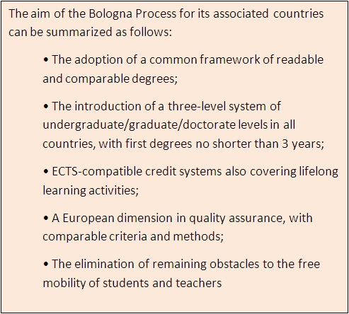 Bologna aims02