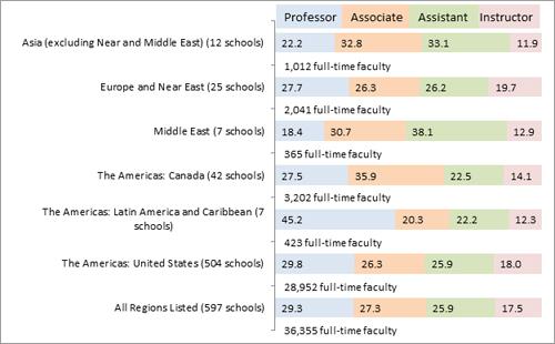2016-March-FacultyGenderRegion-Fig1Large